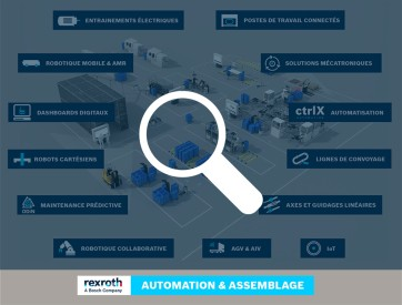 Plan France Relance Automation & Assemblage