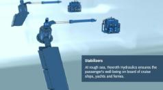 Stabilisateurs, système de stabilisation, système de stabilisation rexroth