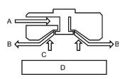 NCT-PK : nouveaux composants de manutention pneumatiques Bosch Rexroth
